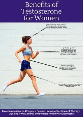 Testosterone Benefits for Women